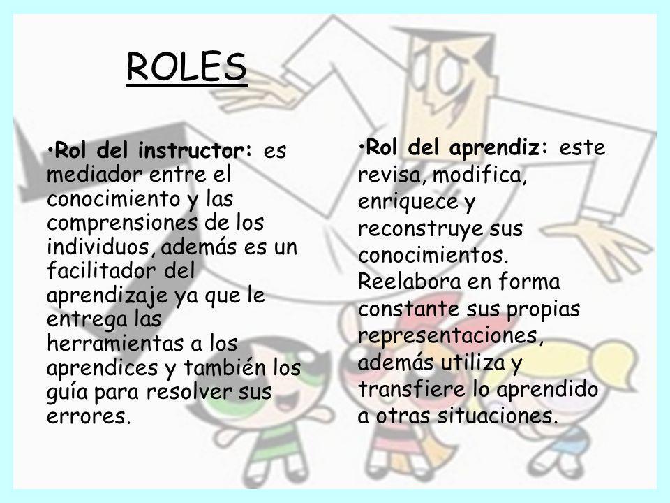 ROLES Rol del instructor: es mediador entre el conocimiento y las comprensiones de los individuos, además es un facilitador del aprendizaje ya que le