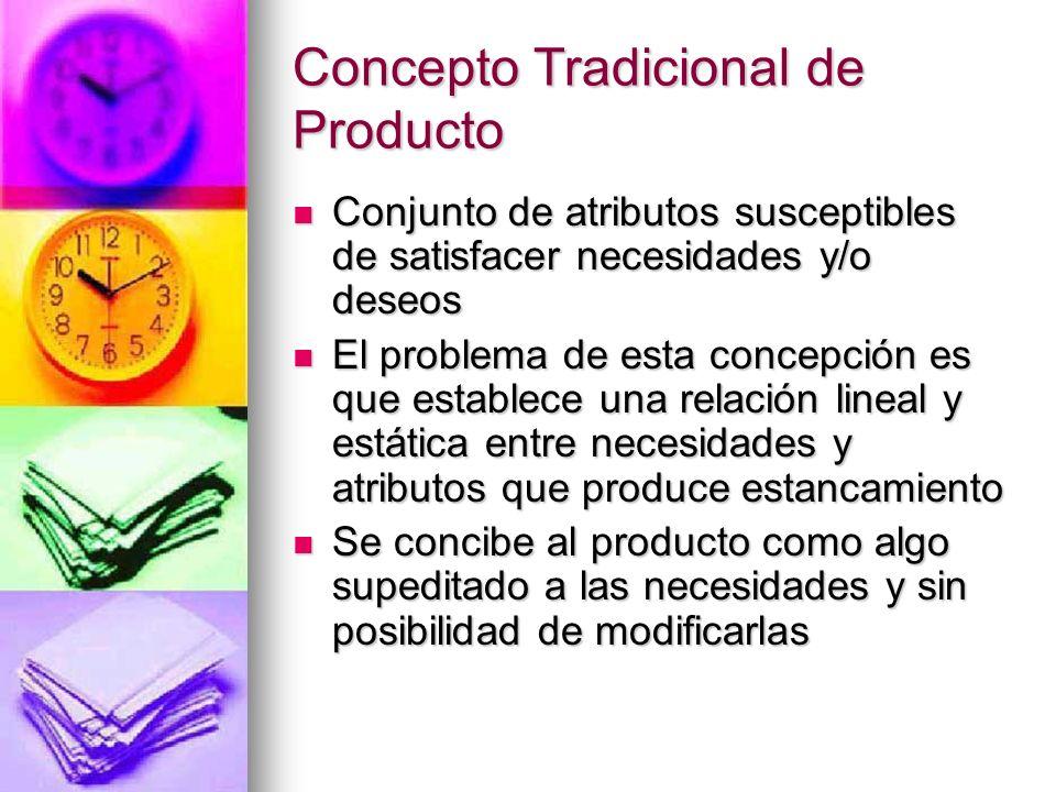 Concepto Tradicional de Producto Conjunto de atributos susceptibles de satisfacer necesidades y/o deseos Conjunto de atributos susceptibles de satisfa