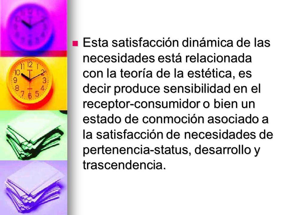 Esta satisfacción dinámica de las necesidades está relacionada con la teoría de la estética, es decir produce sensibilidad en el receptor-consumidor o