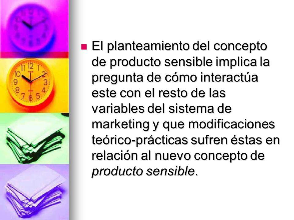 El planteamiento del concepto de producto sensible implica la pregunta de cómo interactúa este con el resto de las variables del sistema de marketing