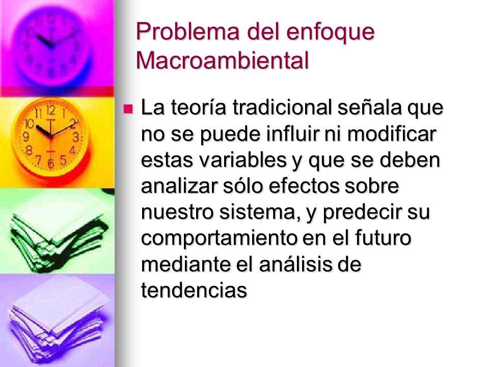 Problema del enfoque Macroambiental La teoría tradicional señala que no se puede influir ni modificar estas variables y que se deben analizar sólo efe