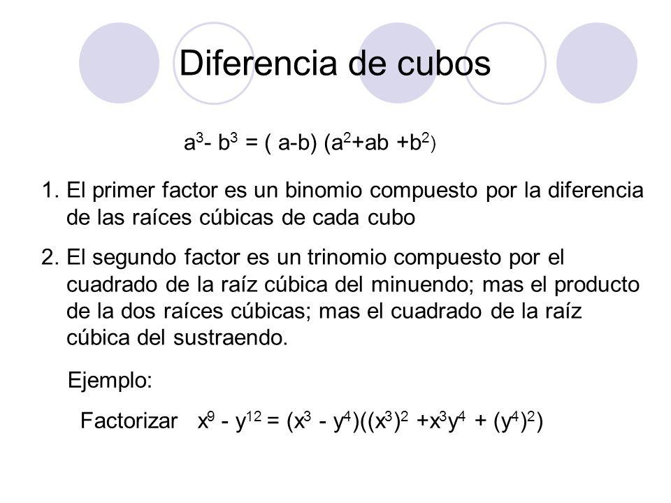 Diferencia de cubos a 3 - b 3 = ( a-b) (a 2 +ab +b 2 ) Ejemplo: Factorizar x 9 - y 12 = (x 3 - y 4 )((x 3 ) 2 +x 3 y 4 + (y 4 ) 2 ) 1.El primer factor