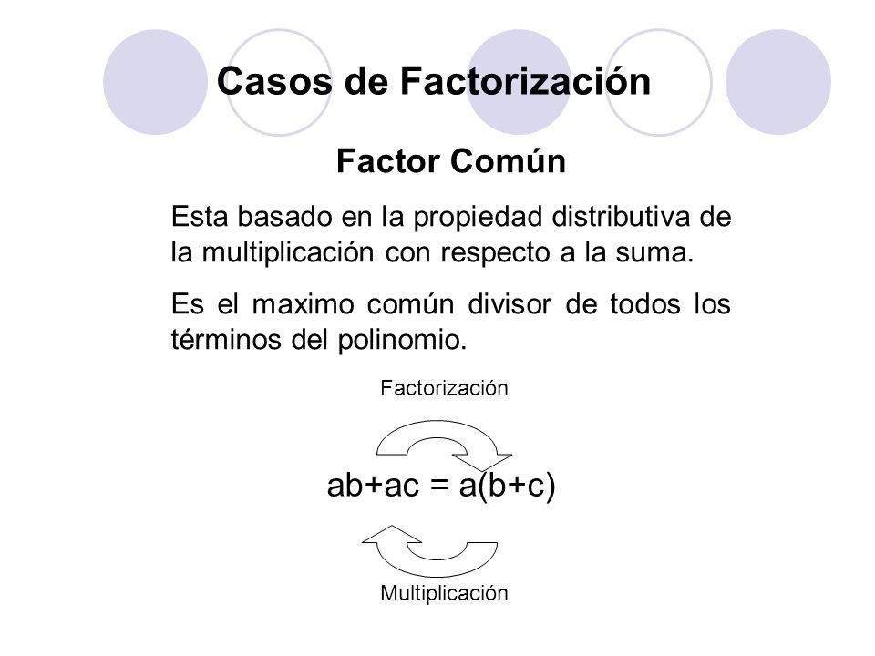 Casos de Factorización Factor Común Esta basado en la propiedad distributiva de la multiplicación con respecto a la suma. Es el maximo común divisor d