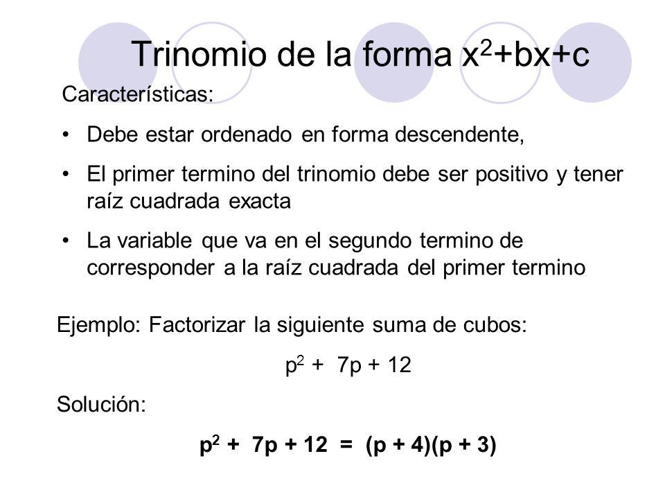 Trinomio de la forma ax 2 + bx + c Para factorizar trinomios de esta forma se aplica el siguiente procedimiento: 1.Se multiplican todos los términos por el coeficiente del termino cuadrático..
