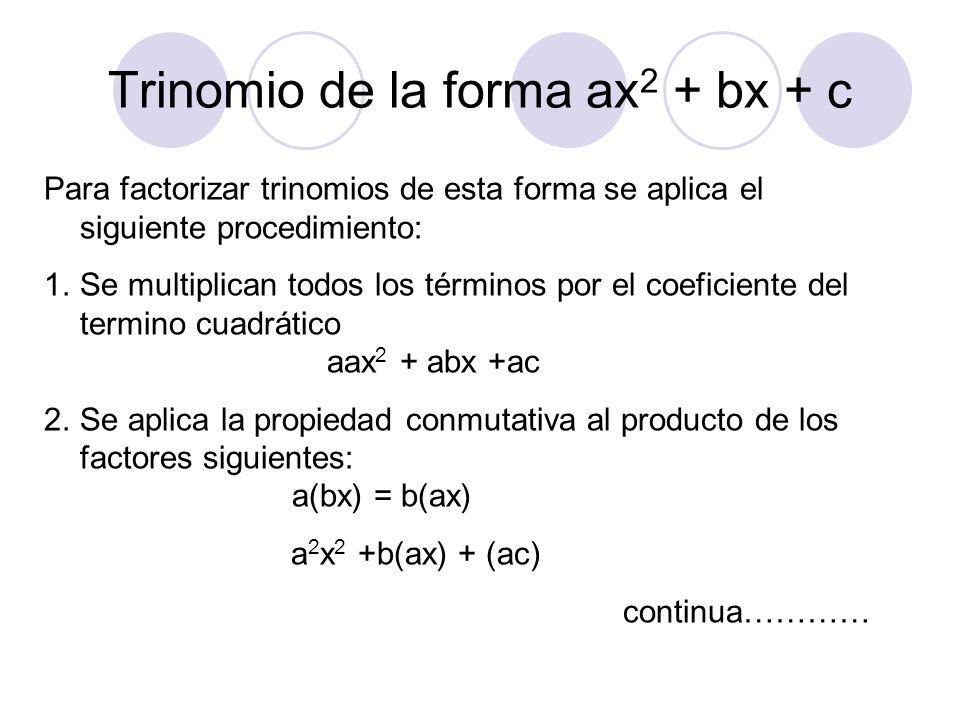 Trinomio de la forma ax 2 + bx + c Para factorizar trinomios de esta forma se aplica el siguiente procedimiento: 1.Se multiplican todos los términos p