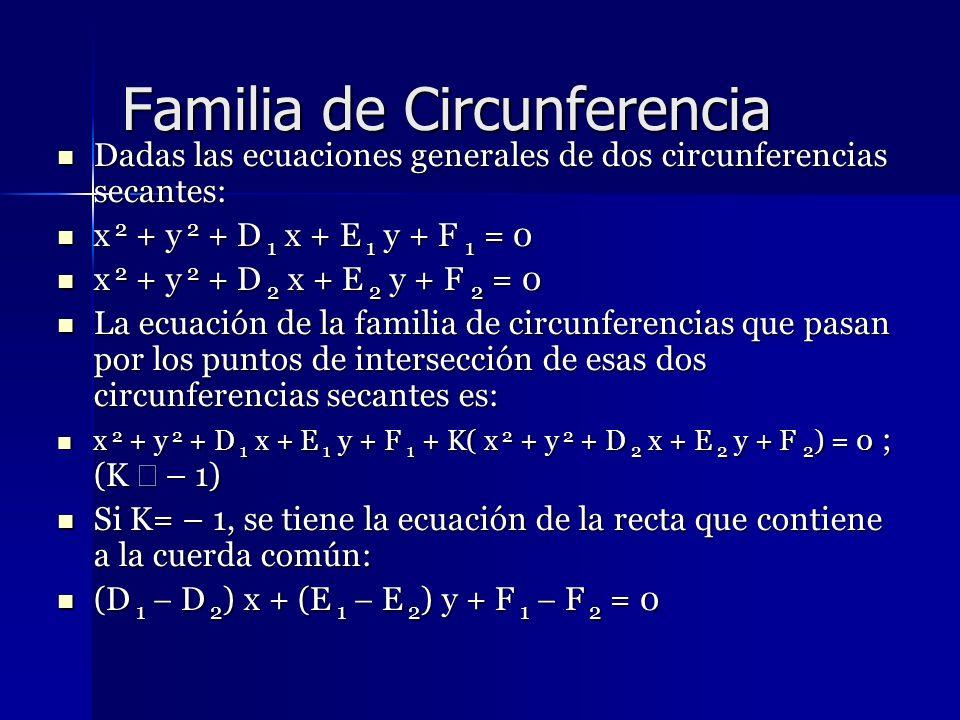 Ejemplo Sean las ecuaciones de las circunferencias secantes: Sean las ecuaciones de las circunferencias secantes: x 2 + y 2 – 6 x – 4 y – 12 = 0; x 2 + y 2 – 4 y – 24 = 0, la ecuación de la familia de circunferencias que pasan por los puntos de intersección de las circunferencias anteriormente citadas: x 2 + y 2 – 6 x – 4 y – 12 = 0; x 2 + y 2 – 4 y – 24 = 0, la ecuación de la familia de circunferencias que pasan por los puntos de intersección de las circunferencias anteriormente citadas: x 2 + y 2 – 6 x – 4 y – 12 + K( x 2 + y 2 – 4 y – 24 ) = 0 ( K – 1 ) x 2 + y 2 – 6 x – 4 y – 12 + K( x 2 + y 2 – 4 y – 24 ) = 0 ( K – 1 ) Ecuación de la recta que contiene a la cuerda común: x = 2 Ecuación de la recta que contiene a la cuerda común: x = 2