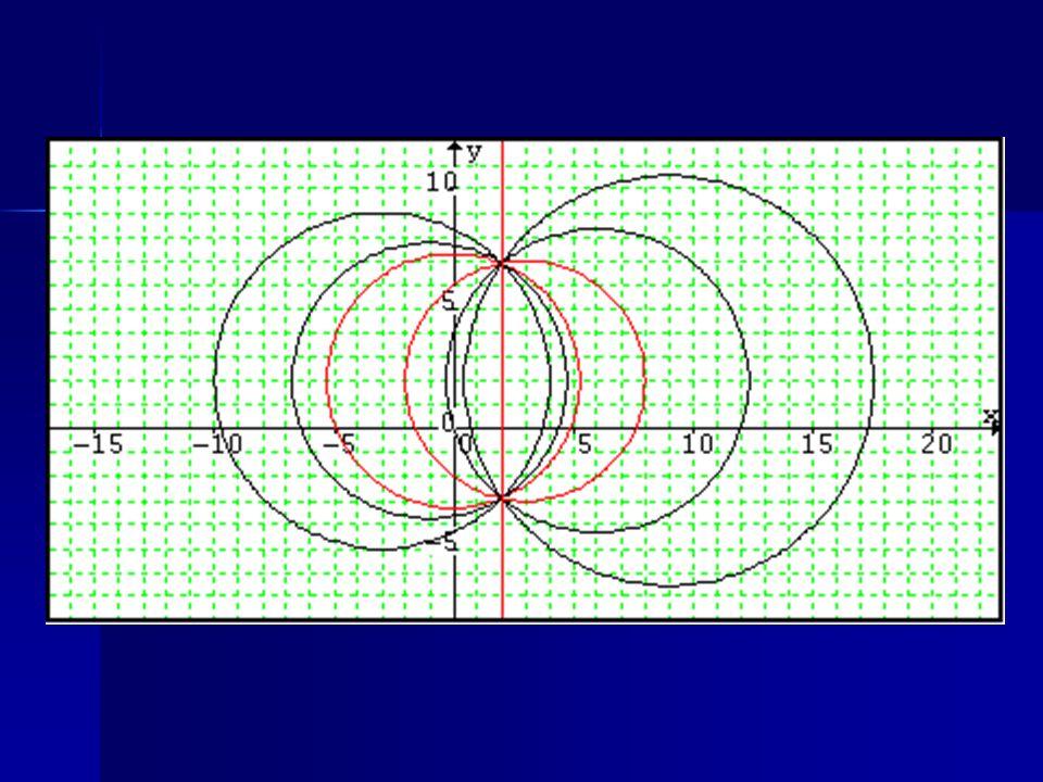 Eje radical de una circunferencia El eje radical de dos circunferencias no concéntricas es el lugar geométrico de los puntos con igual potencia respecto de las mismas.