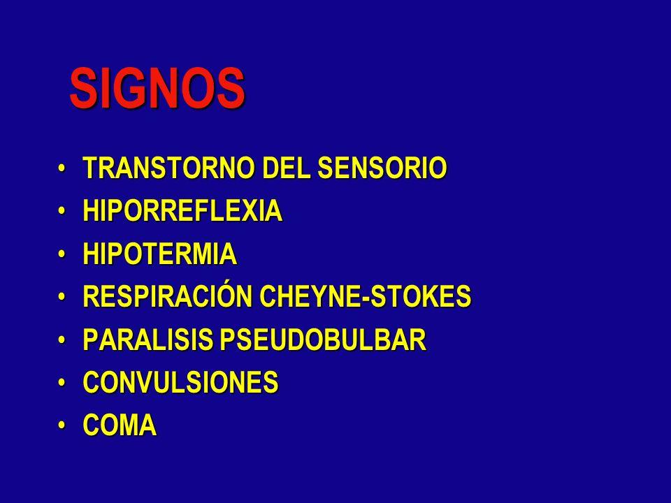 SINTOMAS LETARGIA,APATIA LETARGIA,APATIA DESORIENTACIÓN DESORIENTACIÓN CEFALEA CEFALEA CALAMBRES CALAMBRES ANOREXIA ANOREXIA NAÚSEAS,VOMITO, NAÚSEAS,V