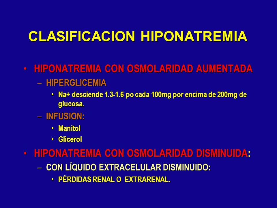 CLASIFICACION HIPONATREMIA HIPONATREMIA CON OSMOLARIDAD NORMAL HIPONATREMIA CON OSMOLARIDAD NORMAL – HIPERLIPEMIA PRIMARIA O SECUNDARIA Lipidos X 0.00