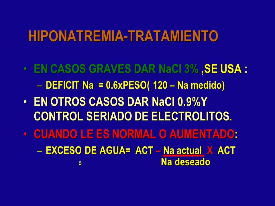 CLASIFICACION HIPONATREMIA HIPONATREMIA CON OSMOLARIDAD DISMINUIDA HIPONATREMIA CON OSMOLARIDAD DISMINUIDA – CON LÍQUIDO EXTRACELULAR NORMAL: HIPOTIRO
