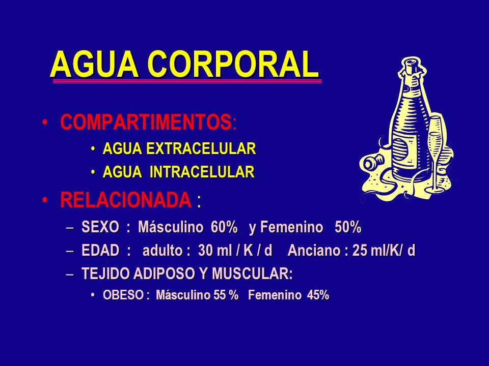 AGUA Y ELECTROLITOS DR. WASHINGTON PILCO JARA HOSPITAL DOS DE MAYO