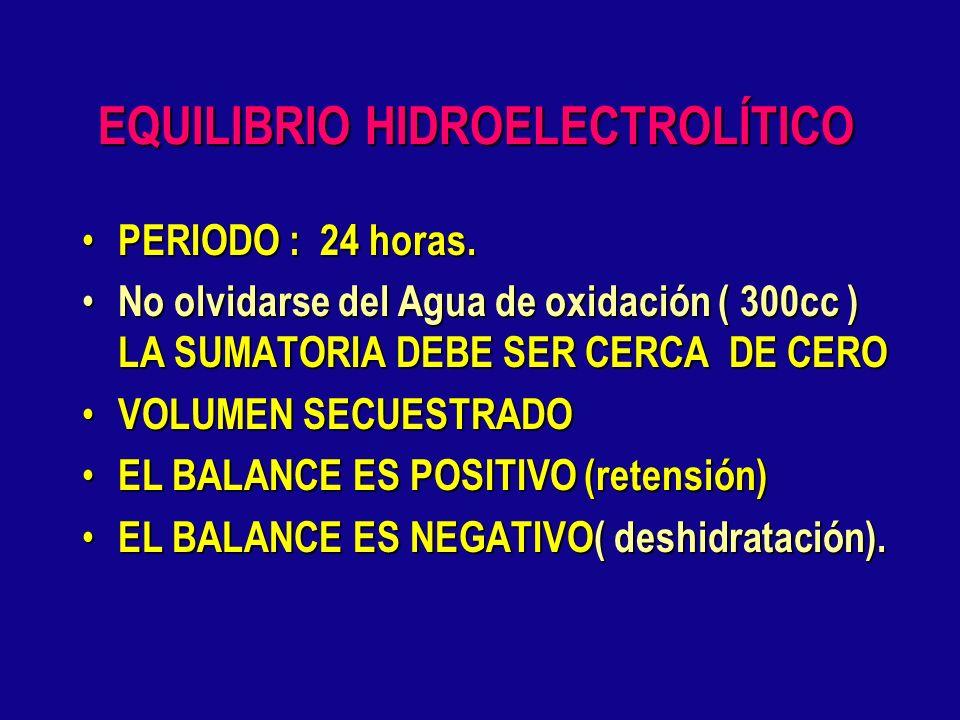 COMPOSICION DE LÍQUIDOS CORPORALES SECRESION VOLUMEN Na Cl K HCO3 H SALIVA 1000 100 75 5 J. GÁSTRICO 2500 60 100 10 90 BILIS 1500 140 100 10 35 J. PAN