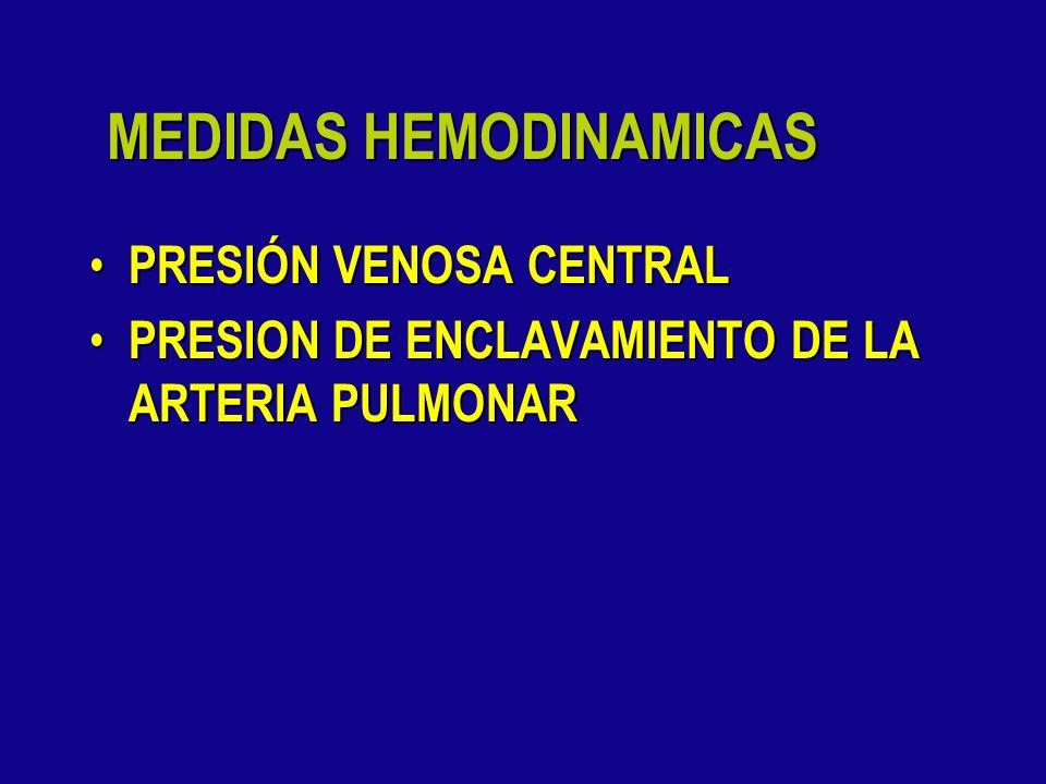 PARAMETROS PRESIÓN ARTERIAL PRESIÓN ARTERIAL PULSO PULSO PIEL Y MUCOSAS PIEL Y MUCOSAS EDEMA EDEMA PESO PESO DIURESIS DIURESIS