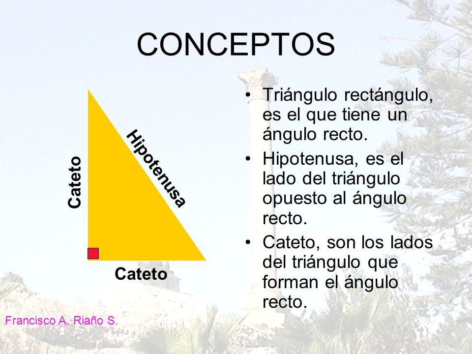 CONCEPTOS Triángulo rectángulo, es el que tiene un ángulo recto. Hipotenusa, es el lado del triángulo opuesto al ángulo recto. Cateto, son los lados d
