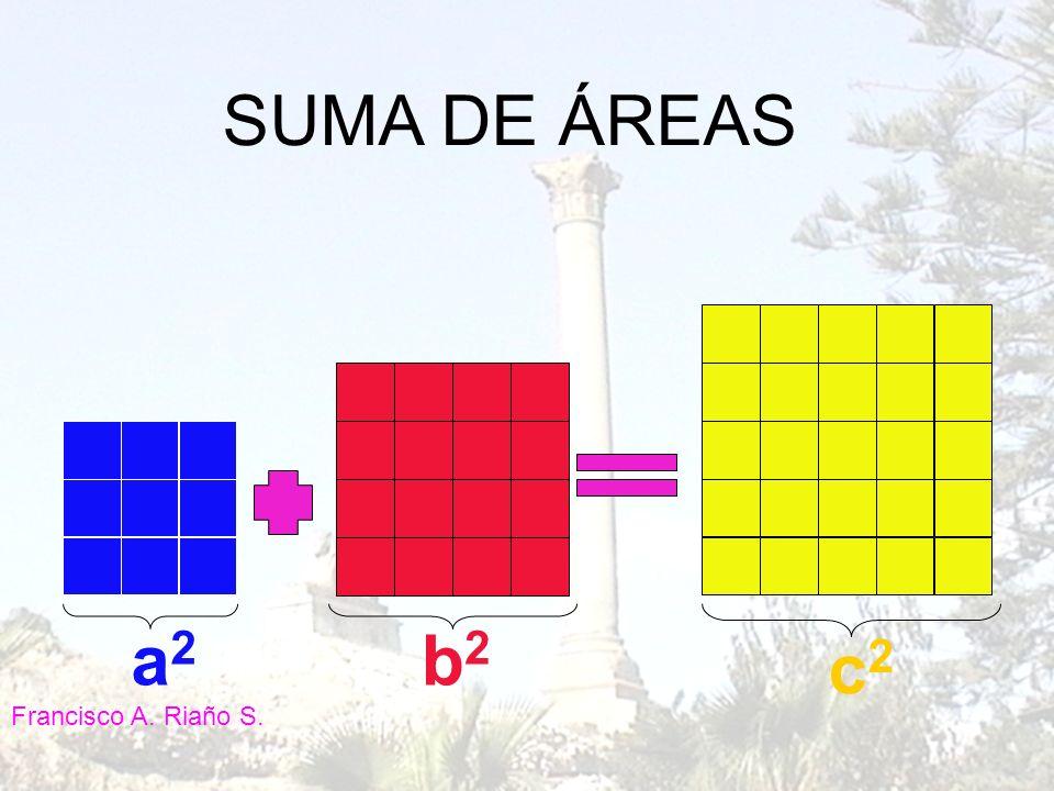 Pitágoras Demostración Gráfica Artículos sobre Pitágoras Teorema de Pitágoras PÁGINAS ELECTRÓNICAS Francisco A.
