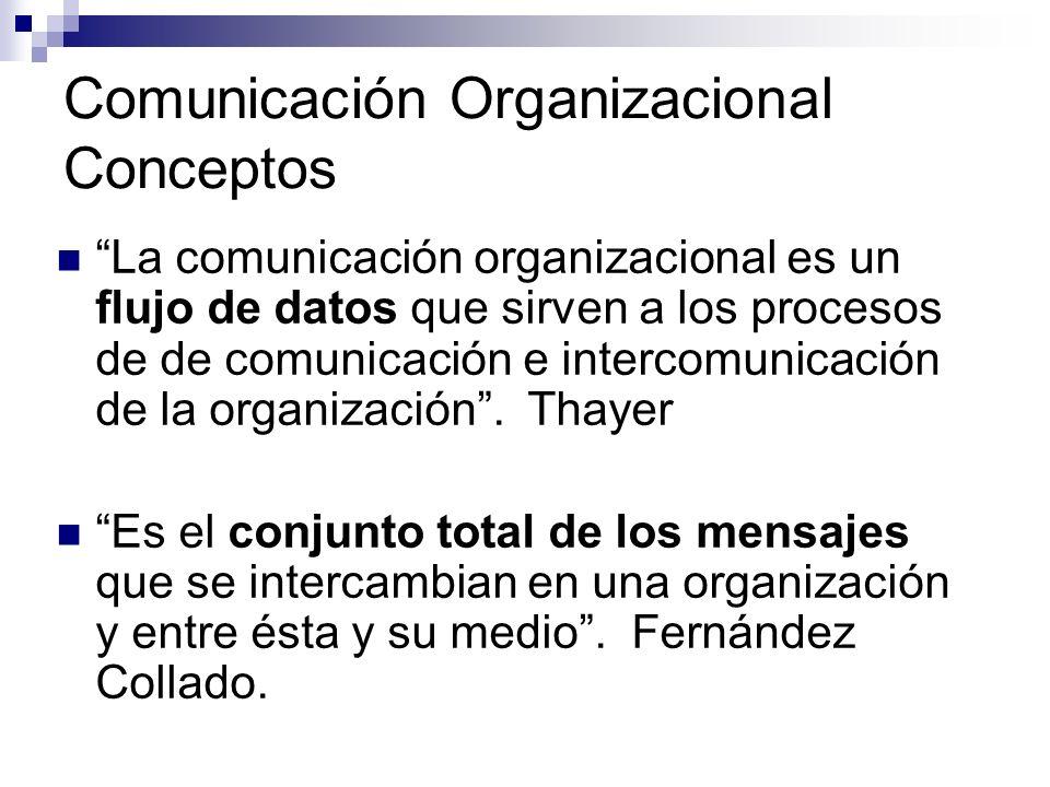 Comunicación Organizacional Conceptos La comunicación organizacional es un flujo de datos que sirven a los procesos de de comunicación e intercomunica