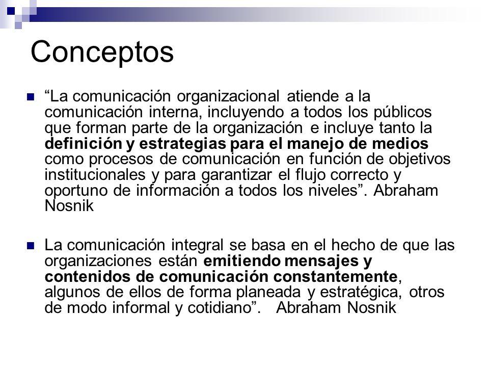 Conceptos La comunicación organizacional atiende a la comunicación interna, incluyendo a todos los públicos que forman parte de la organización e incl