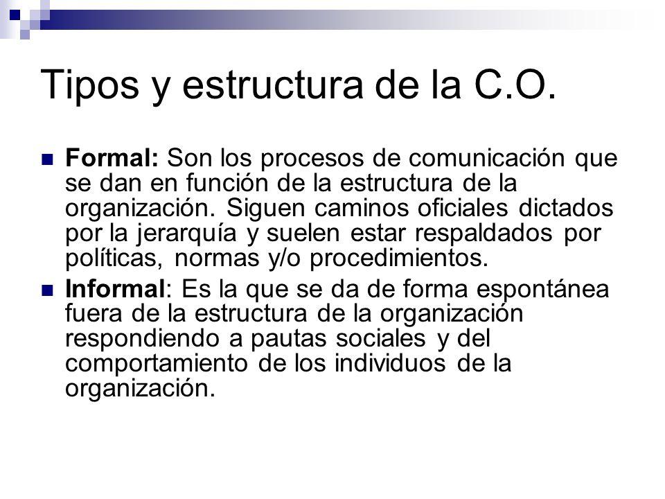 Tipos y estructura de la C.O. Formal: Son los procesos de comunicación que se dan en función de la estructura de la organización. Siguen caminos ofici