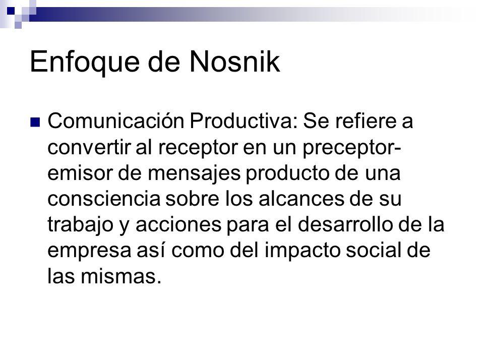 Enfoque de Nosnik Comunicación Productiva: Se refiere a convertir al receptor en un preceptor- emisor de mensajes producto de una consciencia sobre lo