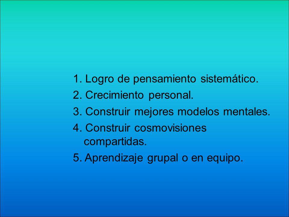 1. Logro de pensamiento sistemático. 2. Crecimiento personal. 3. Construir mejores modelos mentales. 4. Construir cosmovisiones compartidas. 5. Aprend