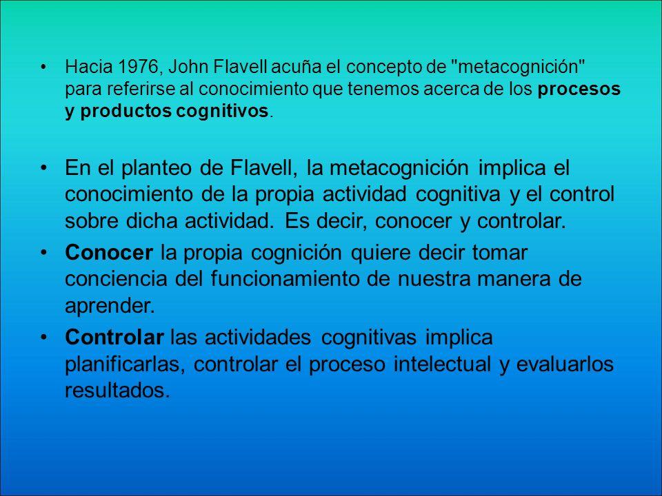 Para Flavell el control que una persona puede ejercer sobre su actividad cognitiva depende de las interacciones de cuatro componentes: Conocimientos metacognitivos: son conocimientos sobre tres aspectos de la actividad cognitiva: las personas, la tarea y las estrategias.
