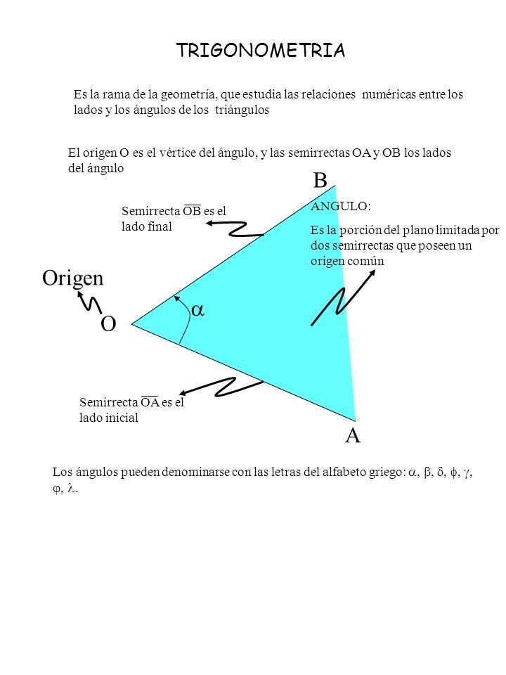 TRIGONOMETRIA Es la rama de la geometría, que estudia las relaciones numéricas entre los lados y los ángulos de los triángulos A O B ANGULO: Es la por