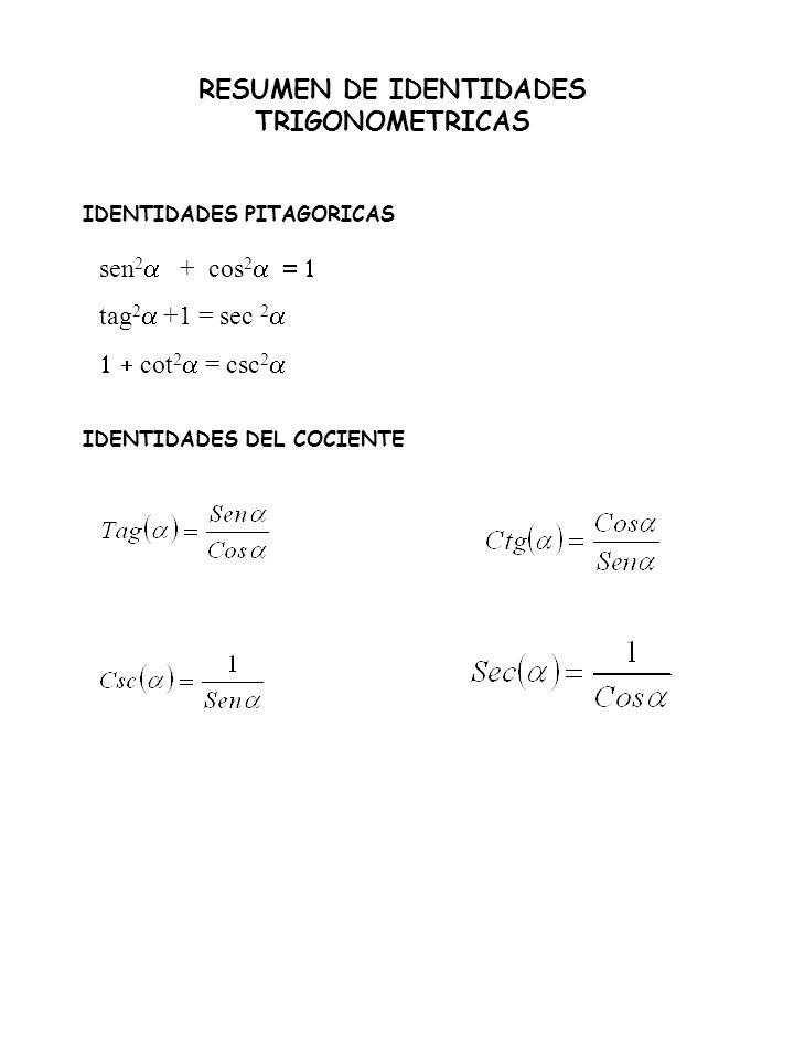 RESUMEN DE IDENTIDADES TRIGONOMETRICAS sen 2 + cos 2 tag 2 +1 = sec 2 cot 2 = csc 2 IDENTIDADES PITAGORICAS IDENTIDADES DEL COCIENTE