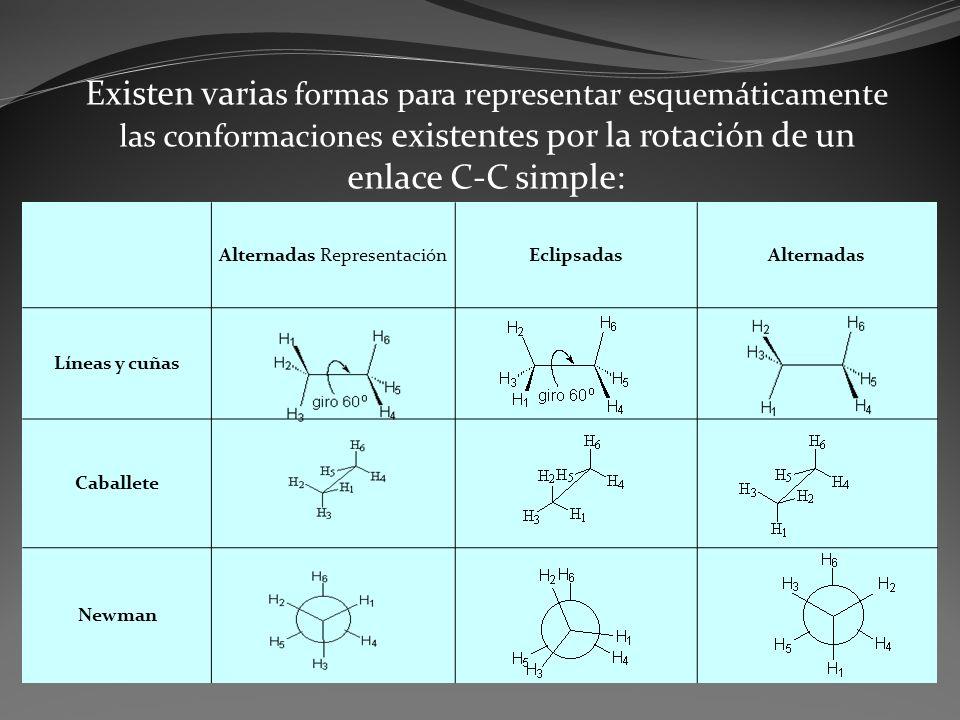 Existen varia s formas para representar esquemáticamente las conformaciones existentes por la rotación de un enlace C-C simple: Alternadas Representac