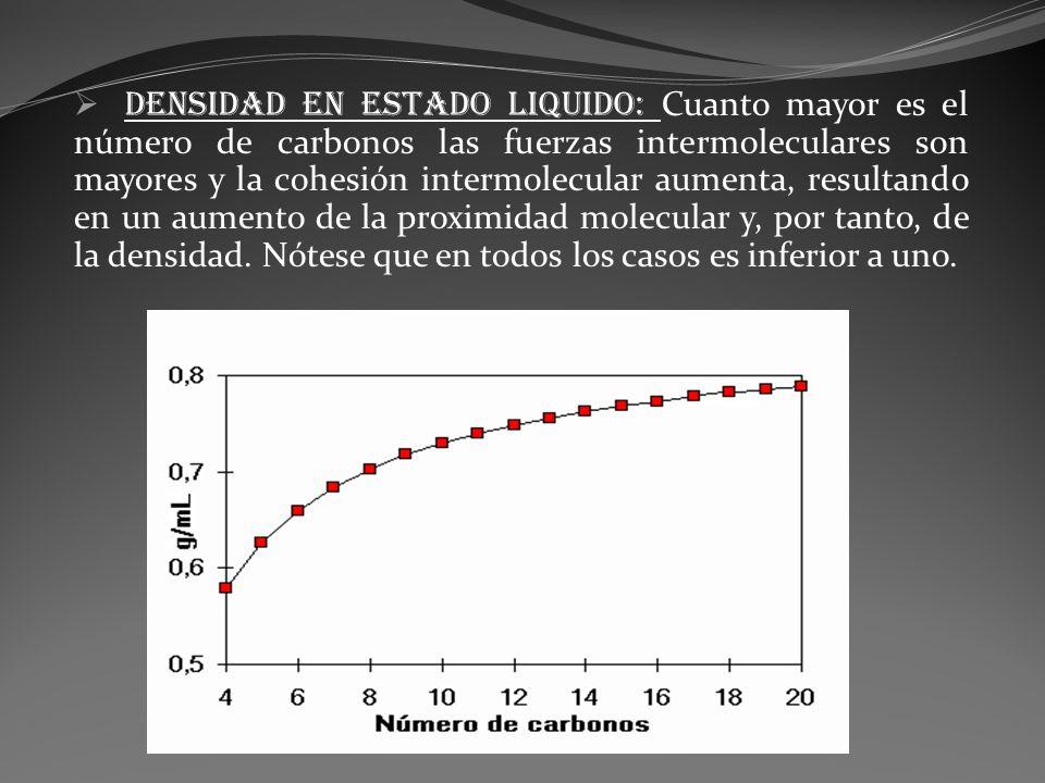 DENSIDAD EN ESTADO LIQUIDO: Cuanto mayor es el número de carbonos las fuerzas intermoleculares son mayores y la cohesión intermolecular aumenta, resul