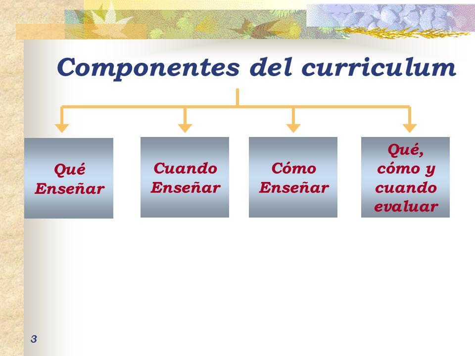 3 Componentes del curriculum Qué Enseñar Qué, cómo y cuando evaluar Cómo Enseñar Cuando Enseñar
