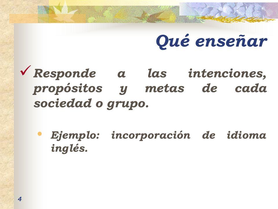 4 Qué enseñar Responde a las intenciones, propósitos y metas de cada sociedad o grupo. Ejemplo: incorporación de idioma inglés.