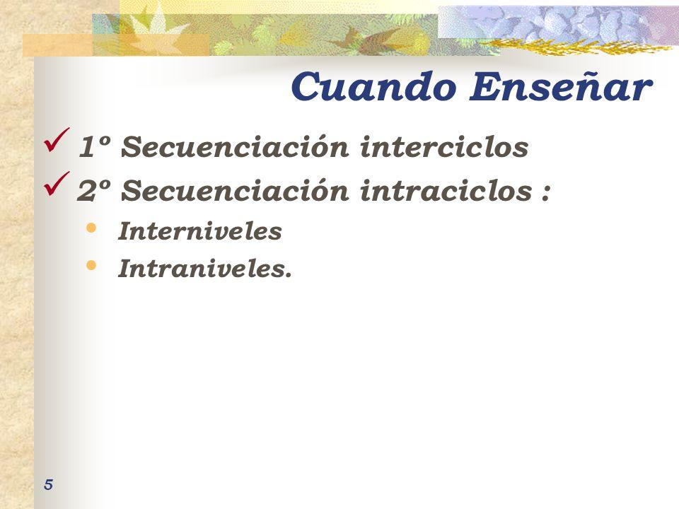 5 Cuando Enseñar 1º Secuenciación interciclos 2º Secuenciación intraciclos : Interniveles Intraniveles.