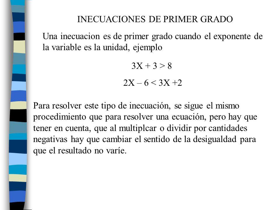 INECUACIONES DE SEGUNDO GRADO O CUADRÁTICA Una inecuacion es de segundo grado cuando el exponente de la variable es igual a dos, ejemplo X 2 + 6X - 1 < 3X 2 + 3X -6 Para resolver este tipo de inecuación se sigue el siguiente procedimiento: Se agrupan todos los terminos en un mienbro de la desigualdad X 2 + 6X - 1 -3X 2 - 3X +6 < 0 Y se resuelve la expresión algebraica -2X 2 + 3X + 5 < 0