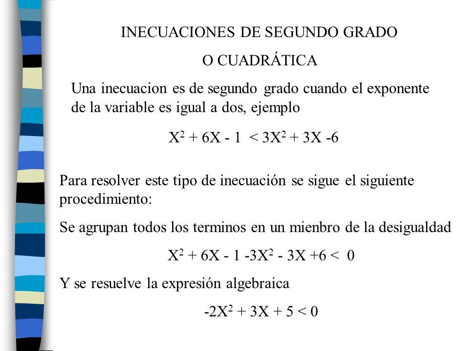 INECUACIONES DE SEGUNDO GRADO O CUADRÁTICA Una inecuacion es de segundo grado cuando el exponente de la variable es igual a dos, ejemplo X 2 + 6X - 1