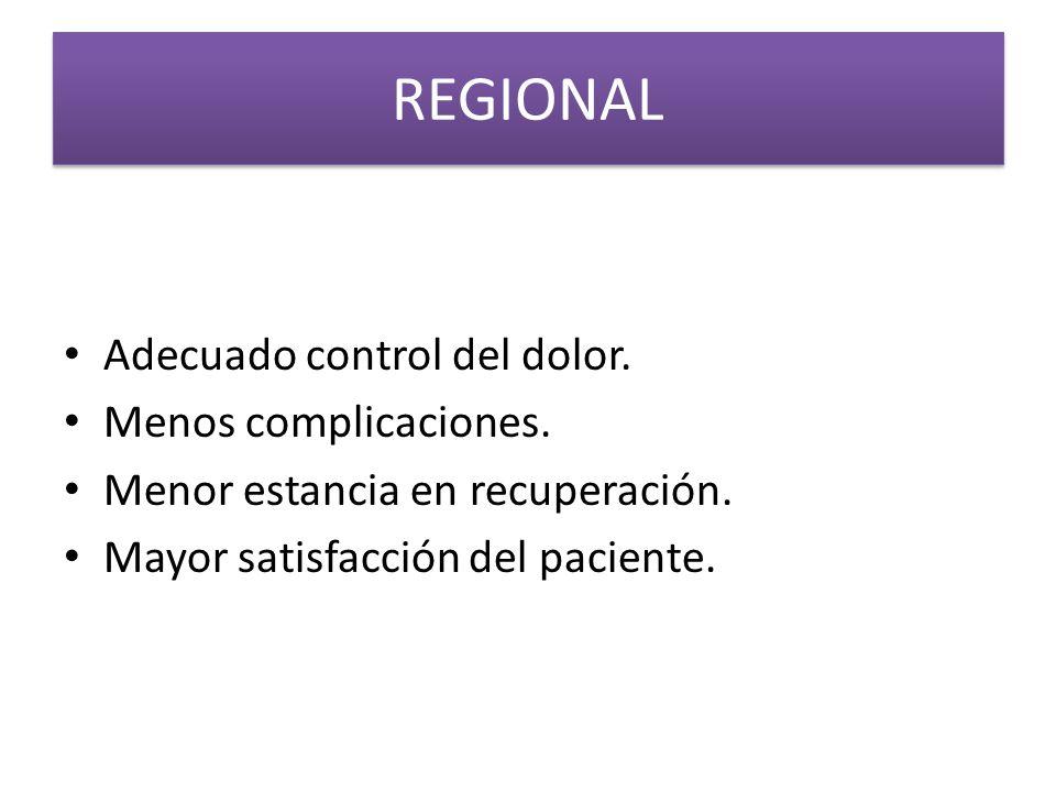REGIONAL Adecuado control del dolor. Menos complicaciones. Menor estancia en recuperación. Mayor satisfacción del paciente.