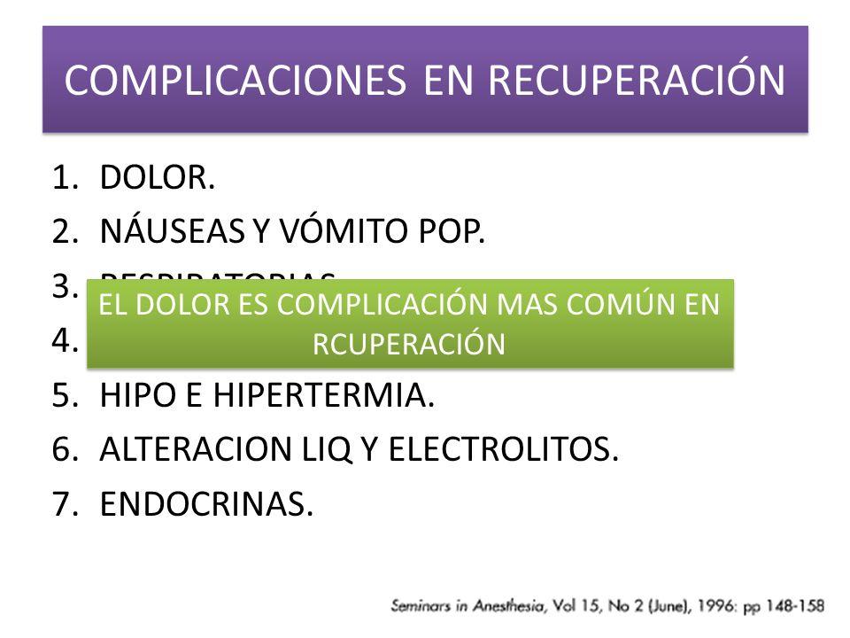 COMPLICACIONES EN RECUPERACIÓN 1.DOLOR. 2.NÁUSEAS Y VÓMITO POP. 3.RESPIRATORIAS. 4.INESTABILIDAD CARDIOVASCULAR. 5.HIPO E HIPERTERMIA. 6.ALTERACION LI