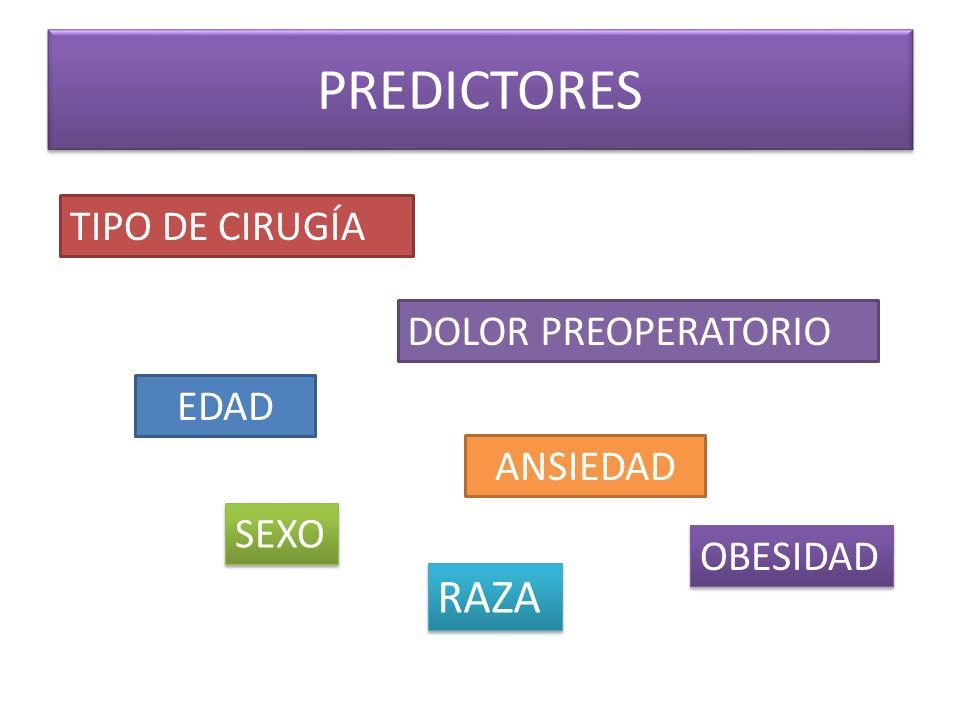 PREOPERATORIO Analgésicos previos (sind abstinencia).