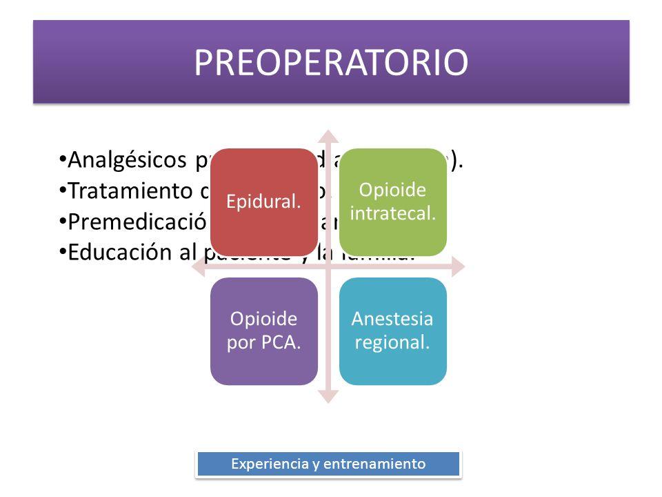 PREOPERATORIO Analgésicos previos (sind abstinencia). Tratamiento dolor previo. Premedicación ( dolor y ansiedad). Educación al paciente y la familia.