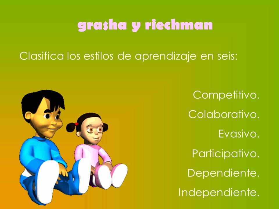 grasha y riechman Clasifica los estilos de aprendizaje en seis: Competitivo. Colaborativo. Evasivo. Participativo. Dependiente. Independiente.