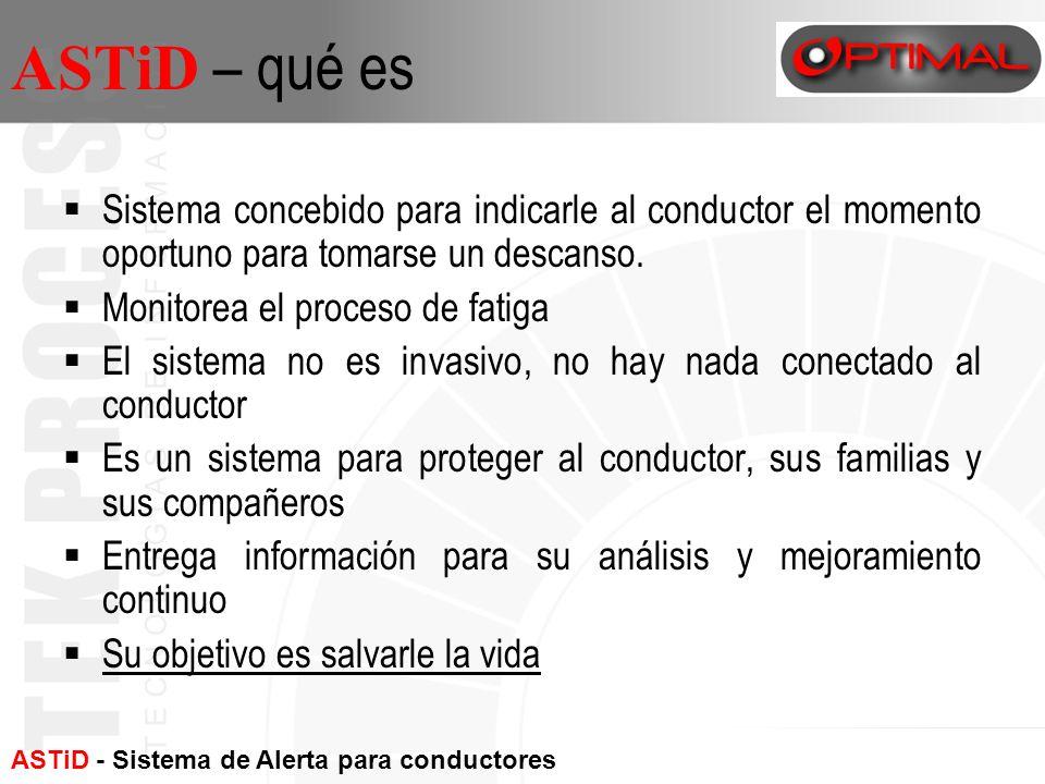ASTiD - Sistema de Alerta para conductores con fatiga ASTiD – qué es Sistema concebido para indicarle al conductor el momento oportuno para tomarse un