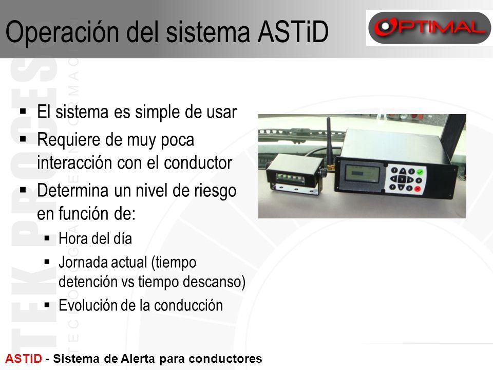 ASTiD - Sistema de Alerta para conductores con fatiga Operación del sistema ASTiD El sistema es simple de usar Requiere de muy poca interacción con el