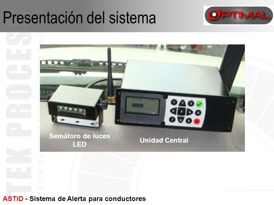 ASTiD - Sistema de Alerta para conductores con fatiga Semáforo de luces LED Unidad Central Presentación del sistema