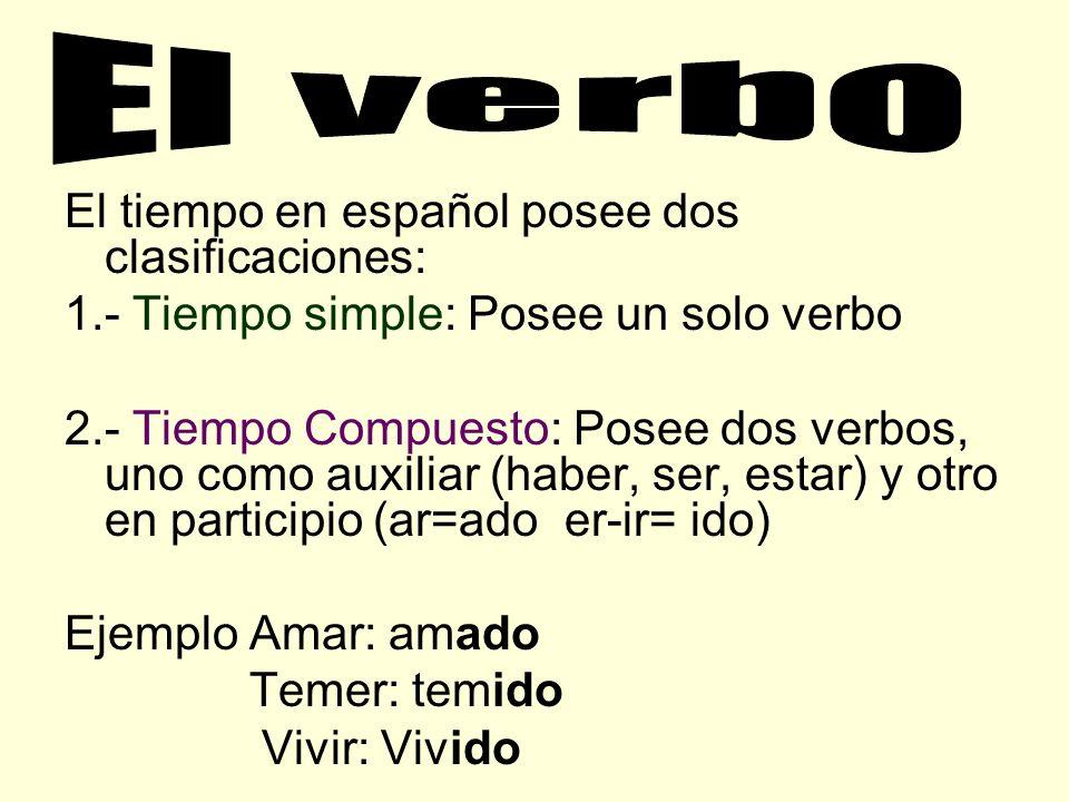 El tiempo en español posee dos clasificaciones: 1.- Tiempo simple: Posee un solo verbo 2.- Tiempo Compuesto: Posee dos verbos, uno como auxiliar (haber, ser, estar) y otro en participio (ar=ado er-ir= ido) Ejemplo Amar: amado Temer: temido Vivir: Vivido