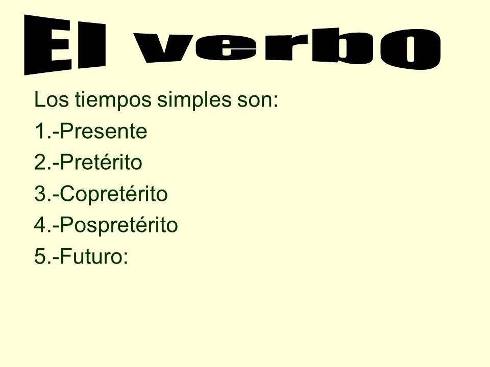 Entonces: Los jóvenes prestan atención a la clase de castellano. Tiempo simple. (presente) Los jóvenes han prestado atención a la clase de castellano.