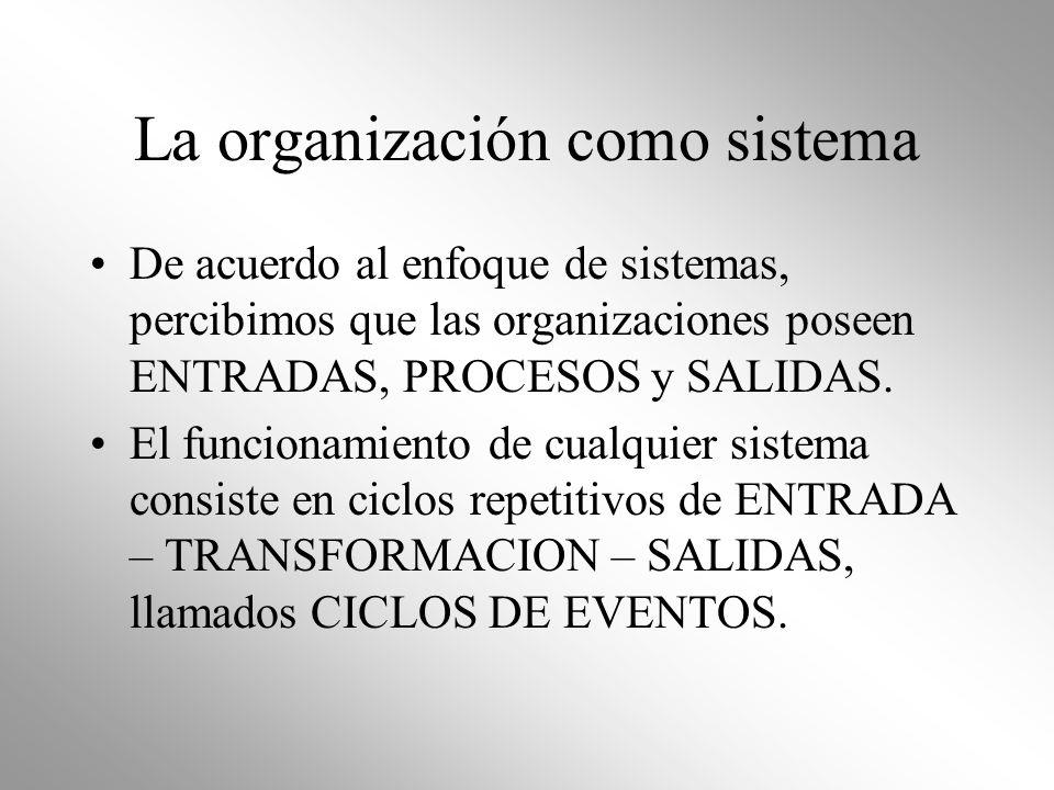 La organización como sistema De acuerdo al enfoque de sistemas, percibimos que las organizaciones poseen ENTRADAS, PROCESOS y SALIDAS. El funcionamien