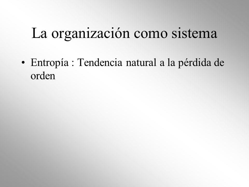 La organización como sistema Entropía : Tendencia natural a la pérdida de orden