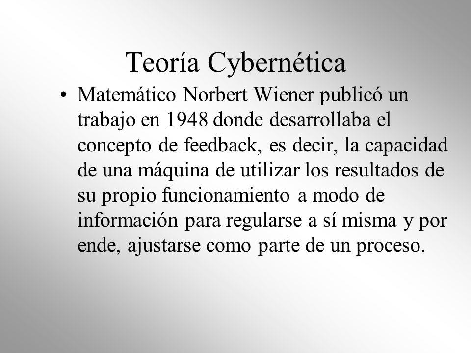 Teoría Cybernética Matemático Norbert Wiener publicó un trabajo en 1948 donde desarrollaba el concepto de feedback, es decir, la capacidad de una máqu