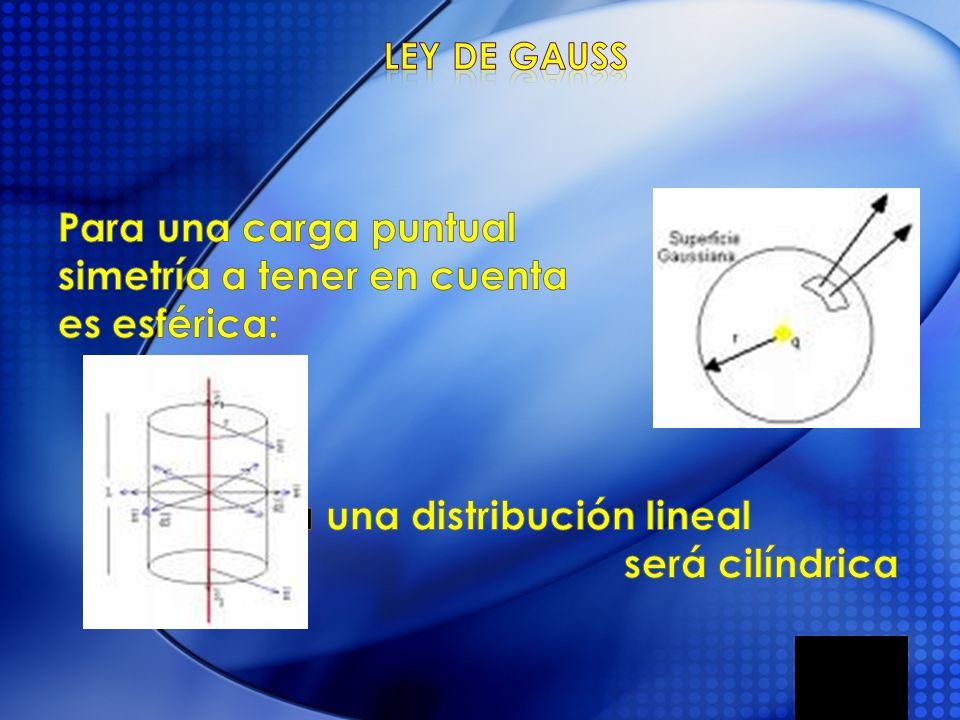 LA FORMA MATEMÁTICA La ley de Gauss explica la relación entre el flujo del campo eléctrico y una superficie cerrada.