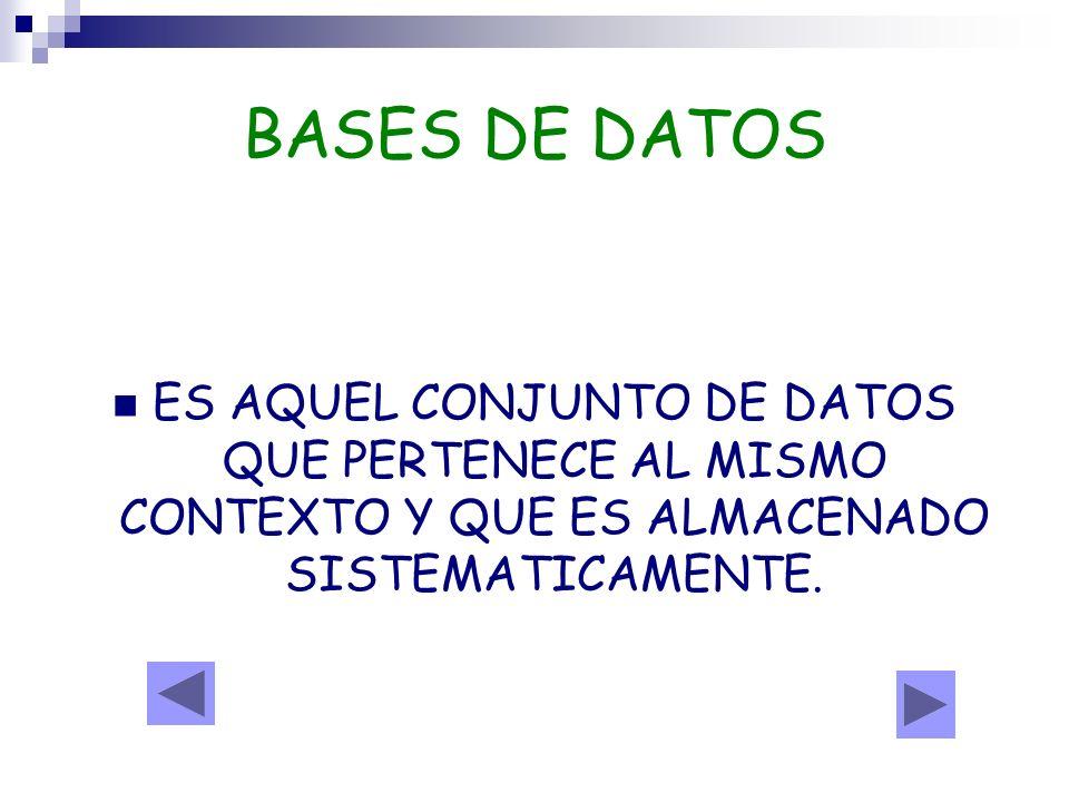 BASES DE DATOS ES AQUEL CONJUNTO DE DATOS QUE PERTENECE AL MISMO CONTEXTO Y QUE ES ALMACENADO SISTEMATICAMENTE.