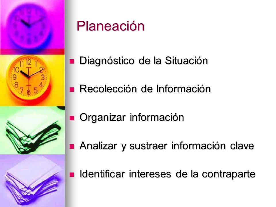 Planeación Diagnóstico de la Situación Diagnóstico de la Situación Recolección de Información Recolección de Información Organizar información Organiz